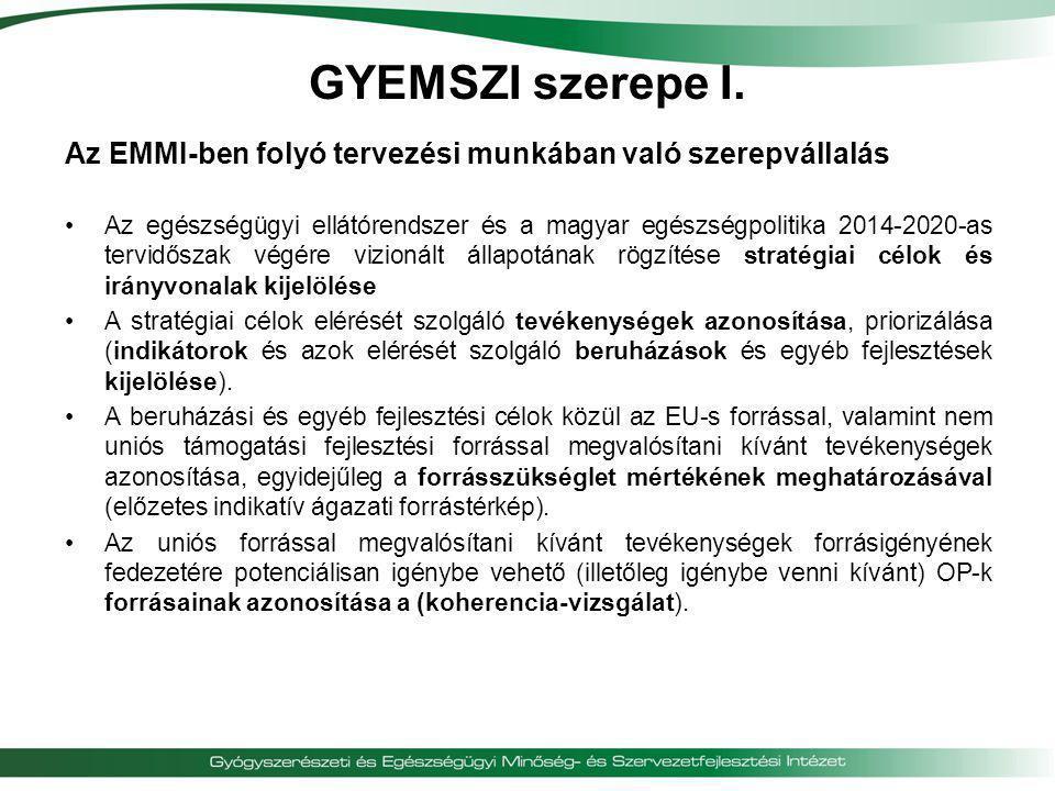 GYEMSZI szerepe I. Az EMMI-ben folyó tervezési munkában való szerepvállalás •Az egészségügyi ellátórendszer és a magyar egészségpolitika 2014-2020-as