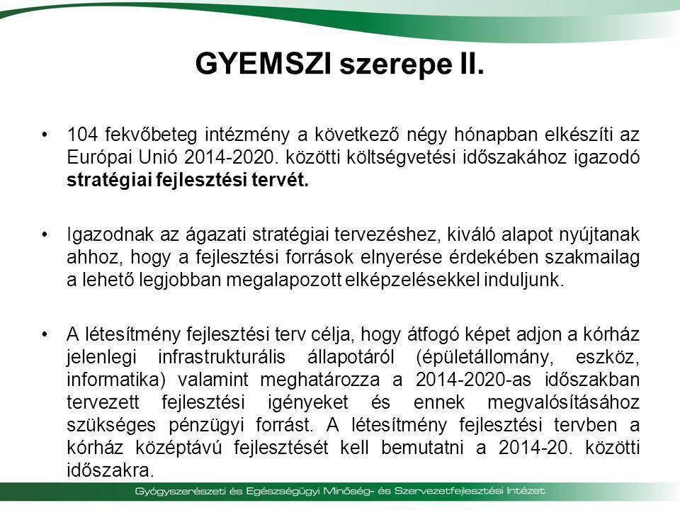 GYEMSZI szerepe II. •104 fekvőbeteg intézmény a következő négy hónapban elkészíti az Európai Unió 2014-2020. közötti költségvetési időszakához igazodó