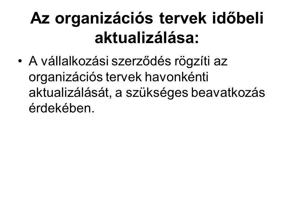Az organizációs tervek időbeli aktualizálása: •A vállalkozási szerződés rögzíti az organizációs tervek havonkénti aktualizálását, a szükséges beavatko