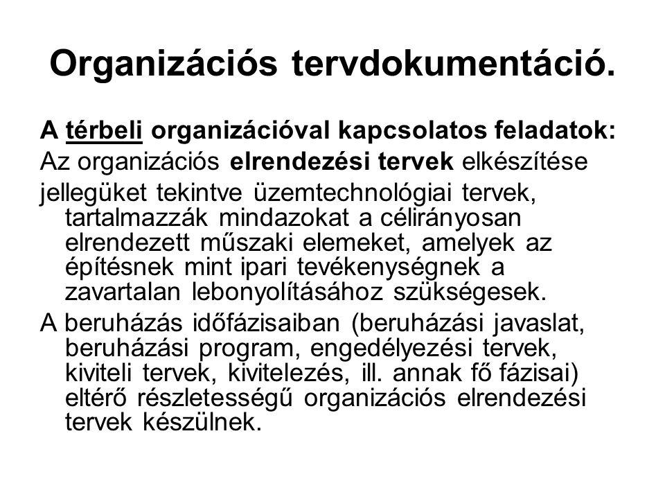 Organizációs tervdokumentáció. A térbeli organizációval kapcsolatos feladatok: Az organizációs elrendezési tervek elkészítése jellegüket tekintve üzem