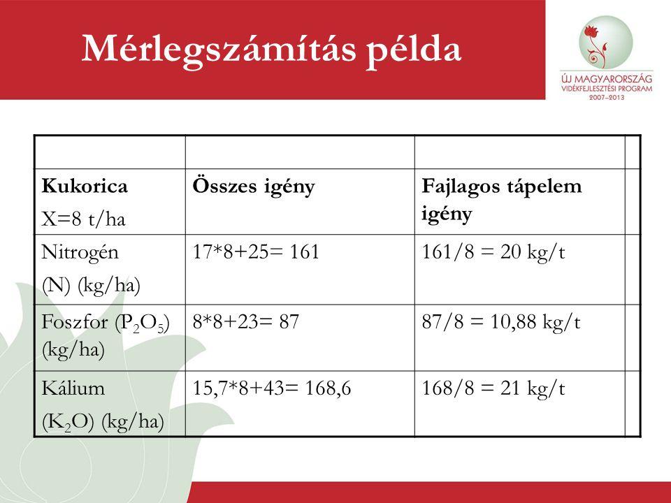 Mérlegszámítás példa Kukorica X=8 t/ha Összes igényFajlagos tápelem igény Nitrogén (N) (kg/ha) 17*8+25= 161161/8 = 20 kg/t Foszfor (P 2 O 5 ) (kg/ha)