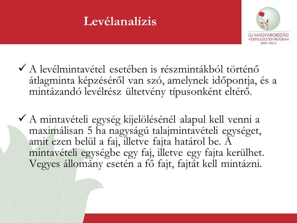 Levélanalízis  A levélmintavétel esetében is részmintákból történő átlagminta képzéséről van szó, amelynek időpontja, és a mintázandó levélrész ültet