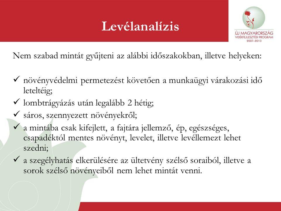Levélanalízis Nem szabad mintát gyűjteni az alábbi időszakokban, illetve helyeken:  növényvédelmi permetezést követően a munkaügyi várakozási idő let
