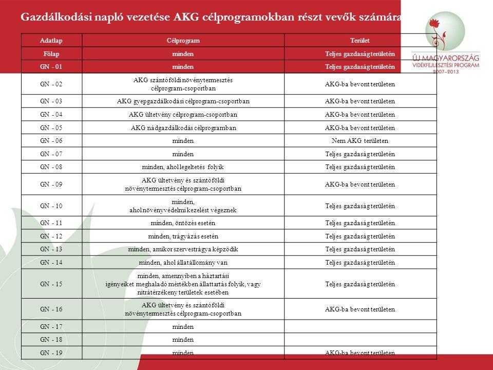 Gazdálkodási napló vezetése AKG célprogramokban részt vevők számára AdatlapCélprogramTerület FőlapmindenTeljes gazdaság területén GN - 01mindenTeljes