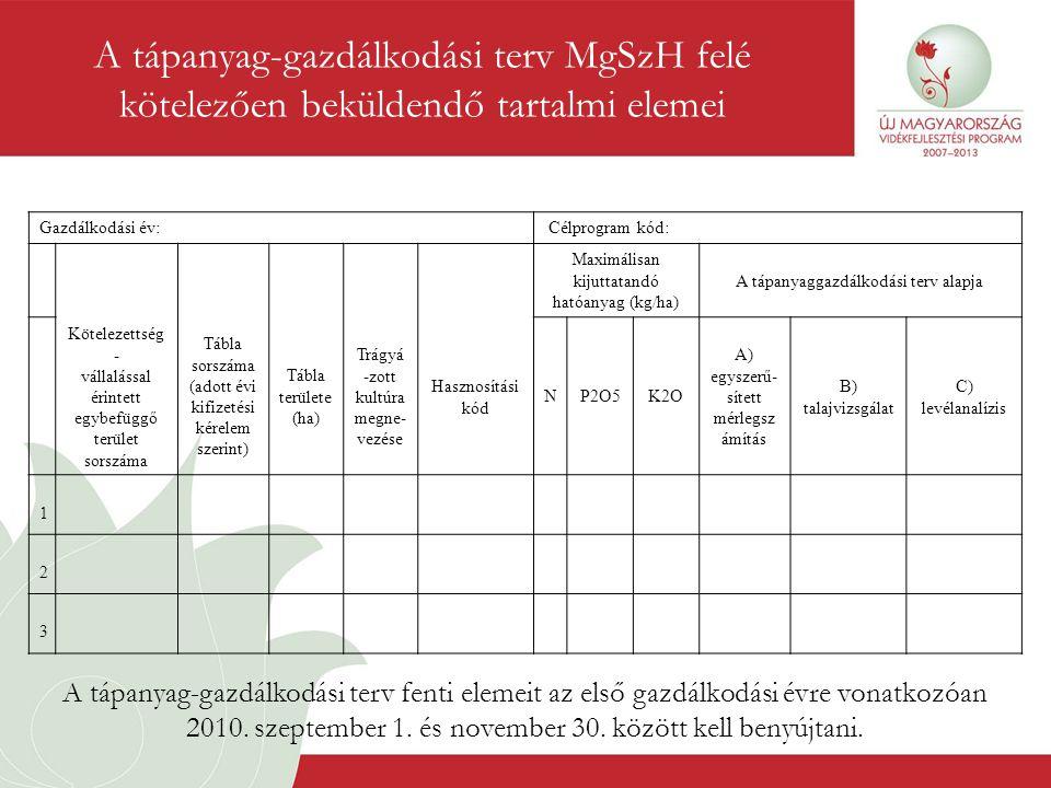 A tápanyag-gazdálkodási terv MgSzH felé kötelezően beküldendő tartalmi elemei Gazdálkodási év: Célprogram kód: Maximálisan kijuttatandó hatóanyag (kg/