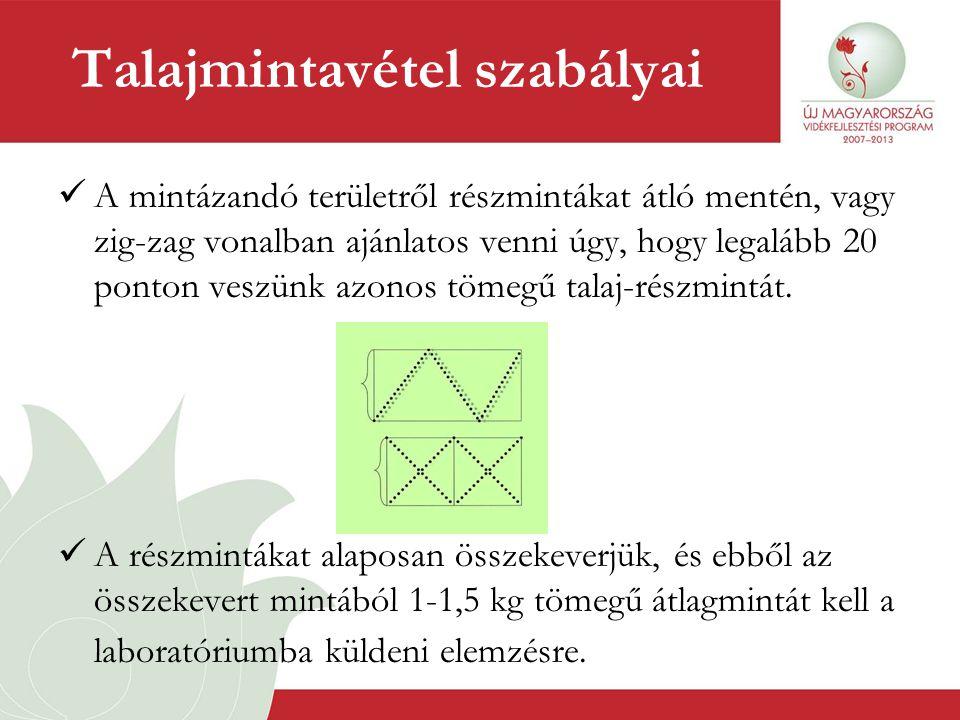 Talajmintavétel szabályai  A mintázandó területről részmintákat átló mentén, vagy zig-zag vonalban ajánlatos venni úgy, hogy legalább 20 ponton veszü