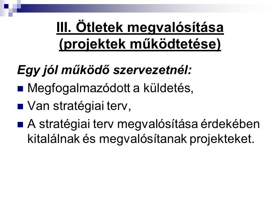 III. Ötletek megvalósítása (projektek működtetése) Egy jól működő szervezetnél:  Megfogalmazódott a küldetés,  Van stratégiai terv,  A stratégiai t