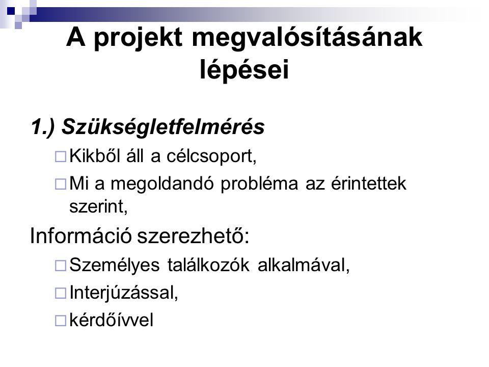 A projekt megvalósításának lépései 1.) Szükségletfelmérés  Kikből áll a célcsoport,  Mi a megoldandó probléma az érintettek szerint, Információ szerezhető:  Személyes találkozók alkalmával,  Interjúzással,  kérdőívvel
