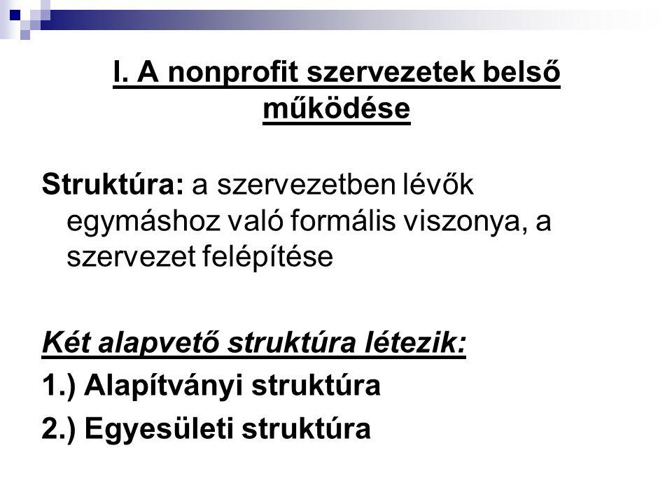 I. A nonprofit szervezetek belső működése Struktúra: a szervezetben lévők egymáshoz való formális viszonya, a szervezet felépítése Két alapvető strukt