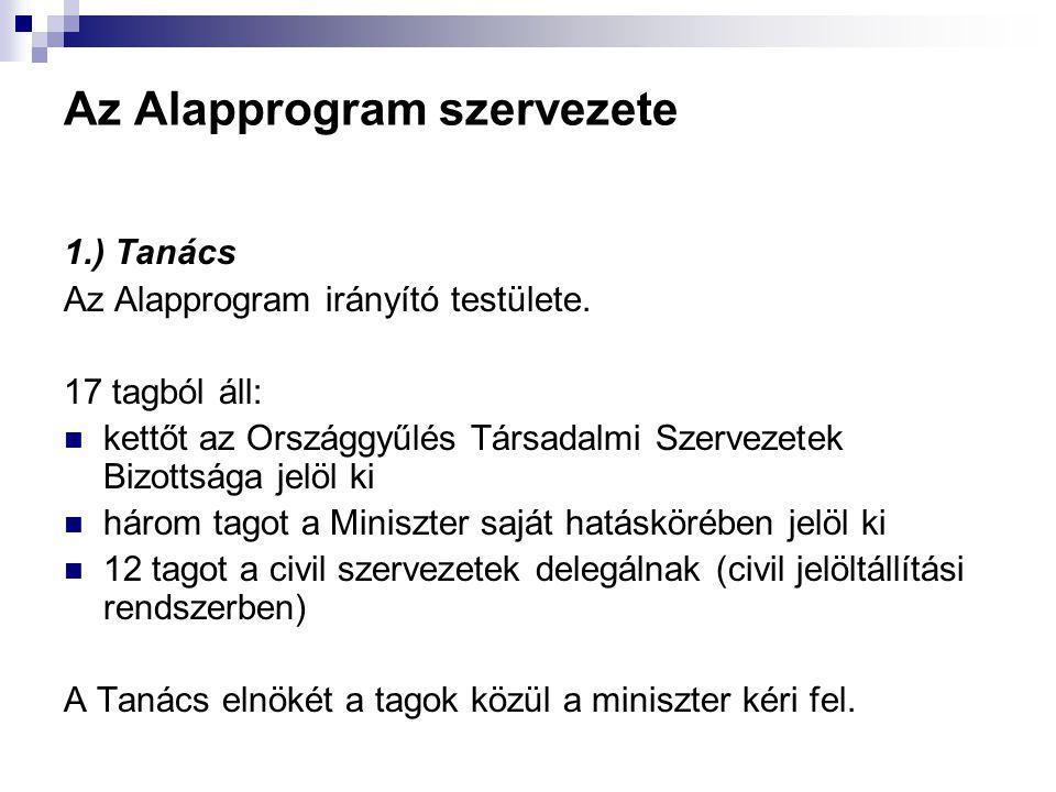 Az Alapprogram szervezete 1.) Tanács Az Alapprogram irányító testülete.