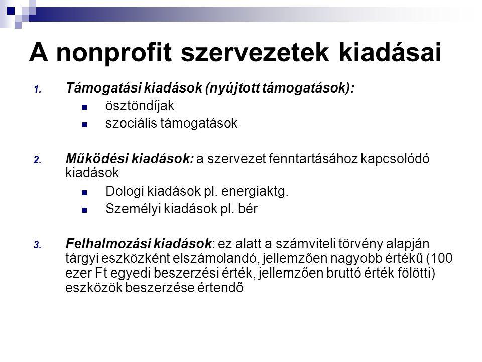 A nonprofit szervezetek kiadásai 1.