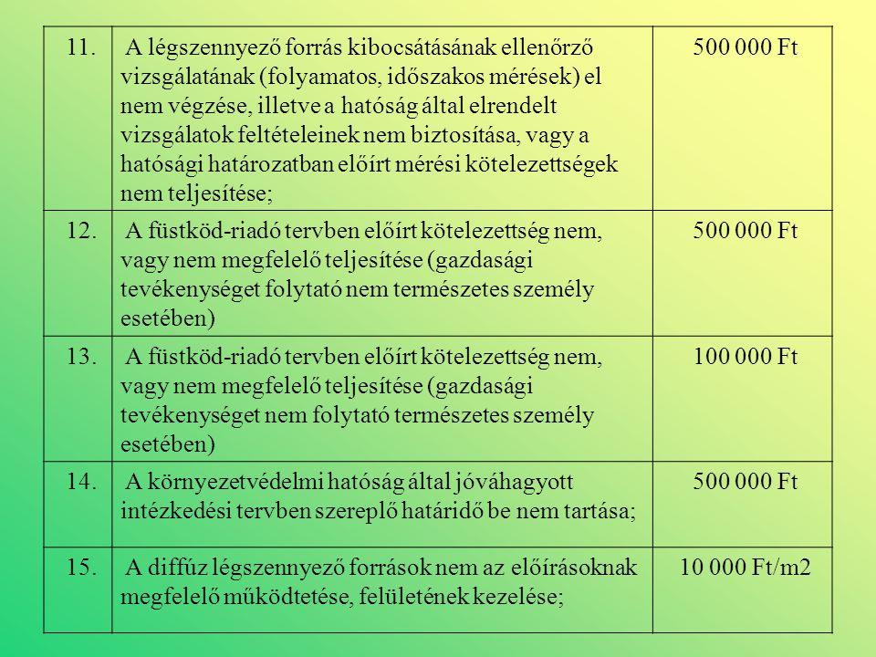 11. A légszennyező forrás kibocsátásának ellenőrző vizsgálatának (folyamatos, időszakos mérések) el nem végzése, illetve a hatóság által elrendelt viz