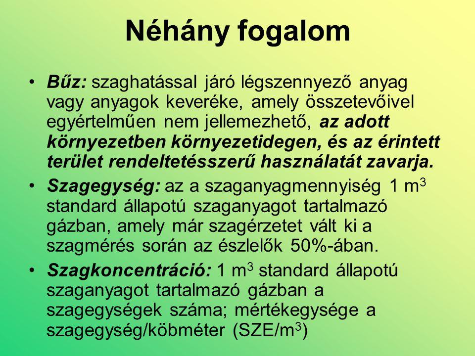 Néhány fogalom •Bűz: szaghatással járó légszennyező anyag vagy anyagok keveréke, amely összetevőivel egyértelműen nem jellemezhető, az adott környezet