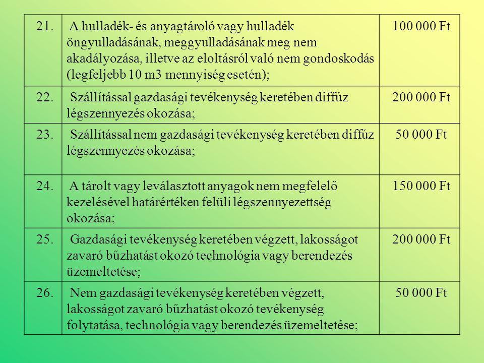 21. A hulladék- és anyagtároló vagy hulladék öngyulladásának, meggyulladásának meg nem akadályozása, illetve az eloltásról való nem gondoskodás (legfe