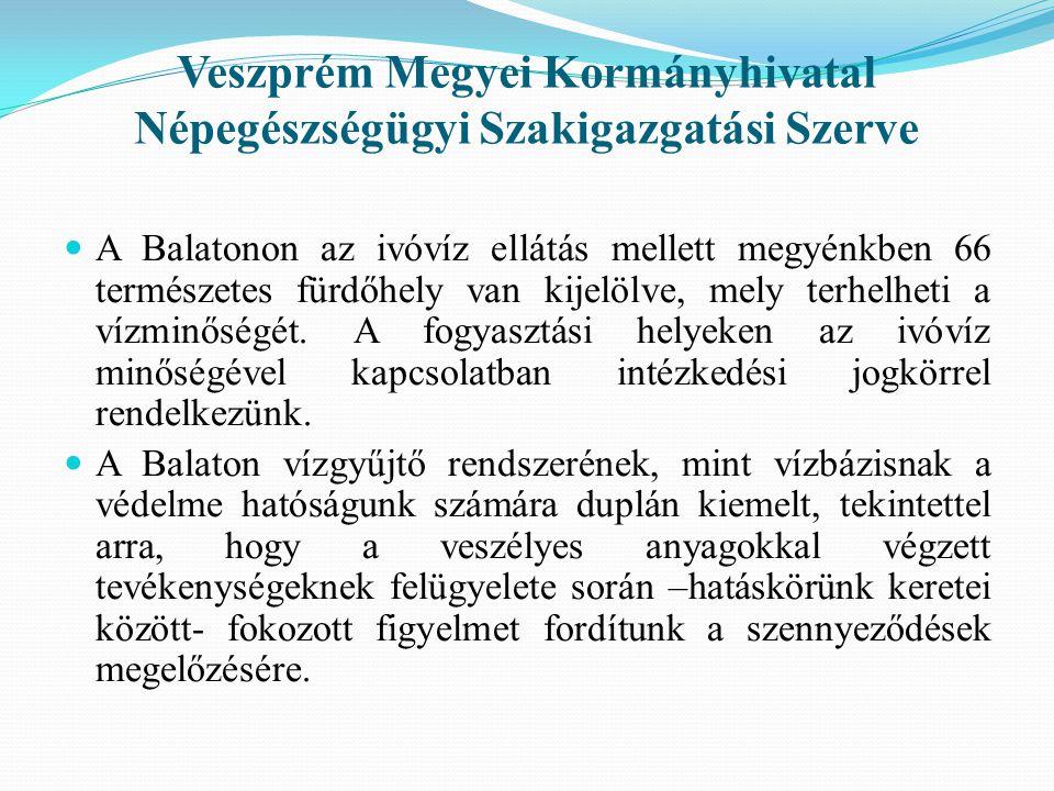 Veszprém Megyei Kormányhivatal Népegészségügyi Szakigazgatási Szerve  A Balatonon az ivóvíz ellátás mellett megyénkben 66 természetes fürdőhely van kijelölve, mely terhelheti a vízminőségét.