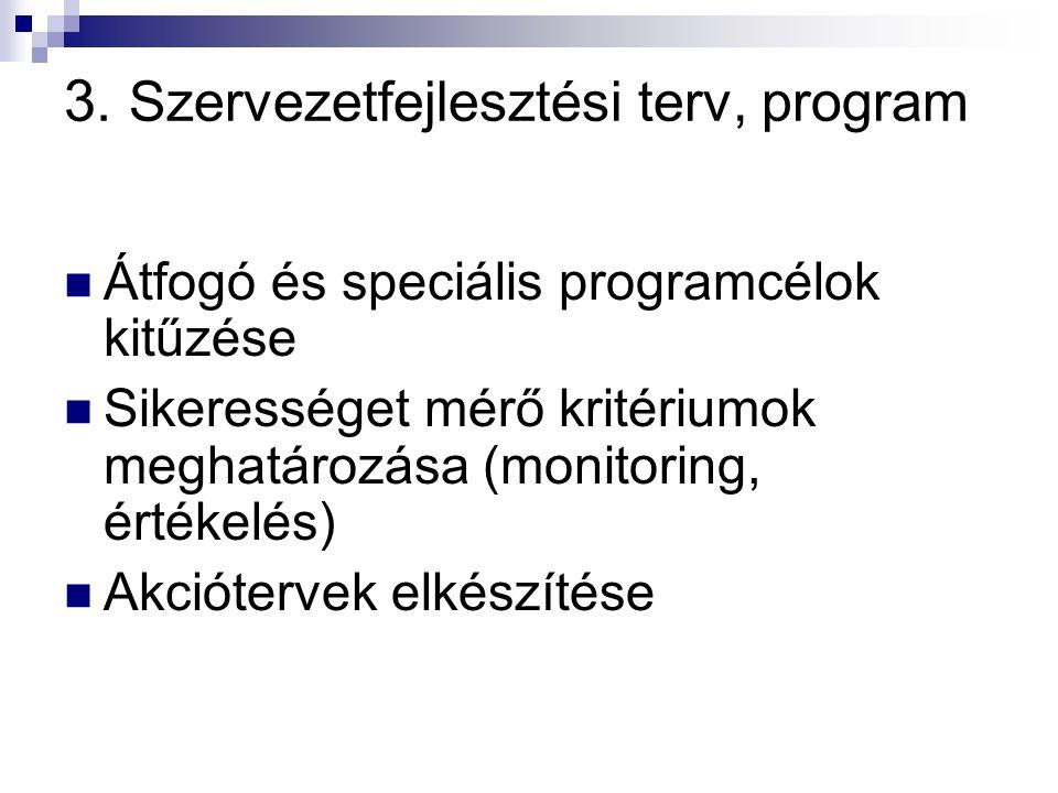 3. Szervezetfejlesztési terv, program  Átfogó és speciális programcélok kitűzése  Sikerességet mérő kritériumok meghatározása (monitoring, értékelés
