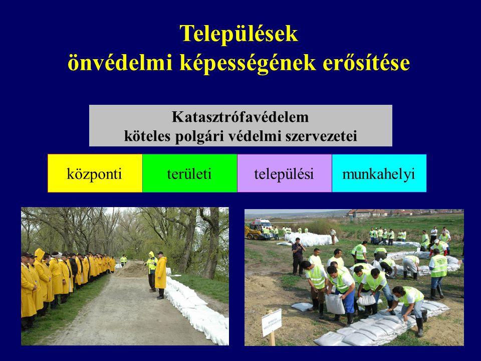 Települések önvédelmi képességének erősítése központiterületitelepülésimunkahelyi Katasztrófavédelem köteles polgári védelmi szervezetei