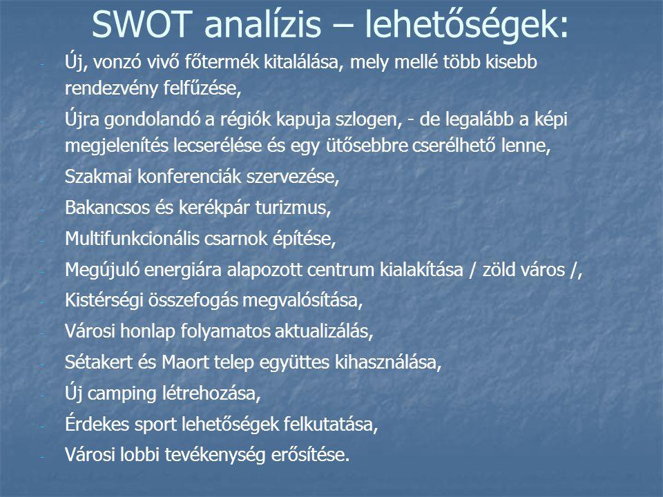 SWOT analízis – lehetőségek: - - Új, vonzó vivő főtermék kitalálása, mely mellé több kisebb rendezvény felfűzése, - - Újra gondolandó a régiók kapuja