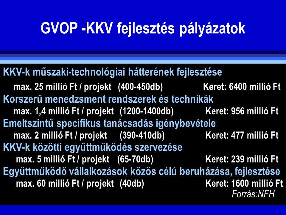 GVOP -KKV fejlesztés pályázatok KKV-k műszaki-technológiai hátterének fejlesztése max. 25 millió Ft / projekt (400-450db)Keret: 6400 millió Ft Korszer