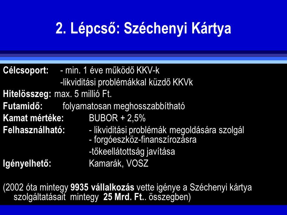 2. Lépcső: Széchenyi Kártya Célcsoport: - min. 1 éve működő KKV-k -likviditási problémákkal küzdő KKVk Hitelösszeg: max. 5 millió Ft. Futamidő: folyam