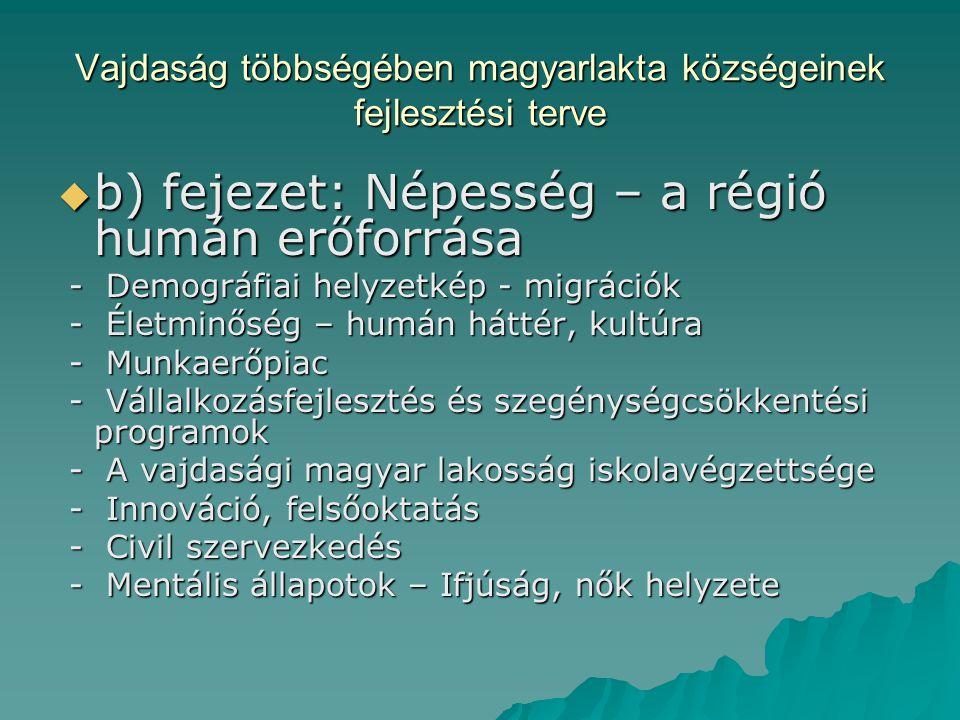 Vajdaság többségében magyarlakta községeinek fejlesztési terve  b) fejezet: Népesség – a régió humán erőforrása - Demográfiai helyzetkép - migrációk - Demográfiai helyzetkép - migrációk - Életminőség – humán háttér, kultúra - Életminőség – humán háttér, kultúra - Munkaerőpiac - Munkaerőpiac - Vállalkozásfejlesztés és szegénységcsökkentési programok - Vállalkozásfejlesztés és szegénységcsökkentési programok - A vajdasági magyar lakosság iskolavégzettsége - A vajdasági magyar lakosság iskolavégzettsége - Innováció, felsőoktatás - Innováció, felsőoktatás - Civil szervezkedés - Civil szervezkedés - Mentális állapotok – Ifjúság, nők helyzete - Mentális állapotok – Ifjúság, nők helyzete