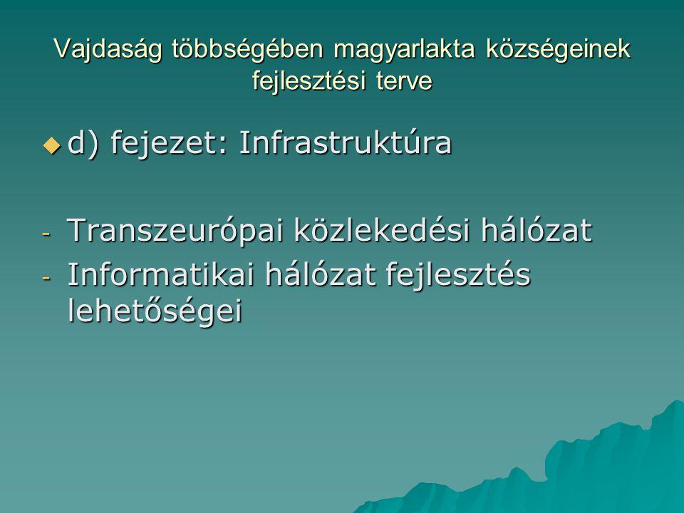 Vajdaság többségében magyarlakta községeinek fejlesztési terve  d) fejezet: Infrastruktúra - Transzeurópai közlekedési hálózat - Informatikai hálózat fejlesztés lehetőségei
