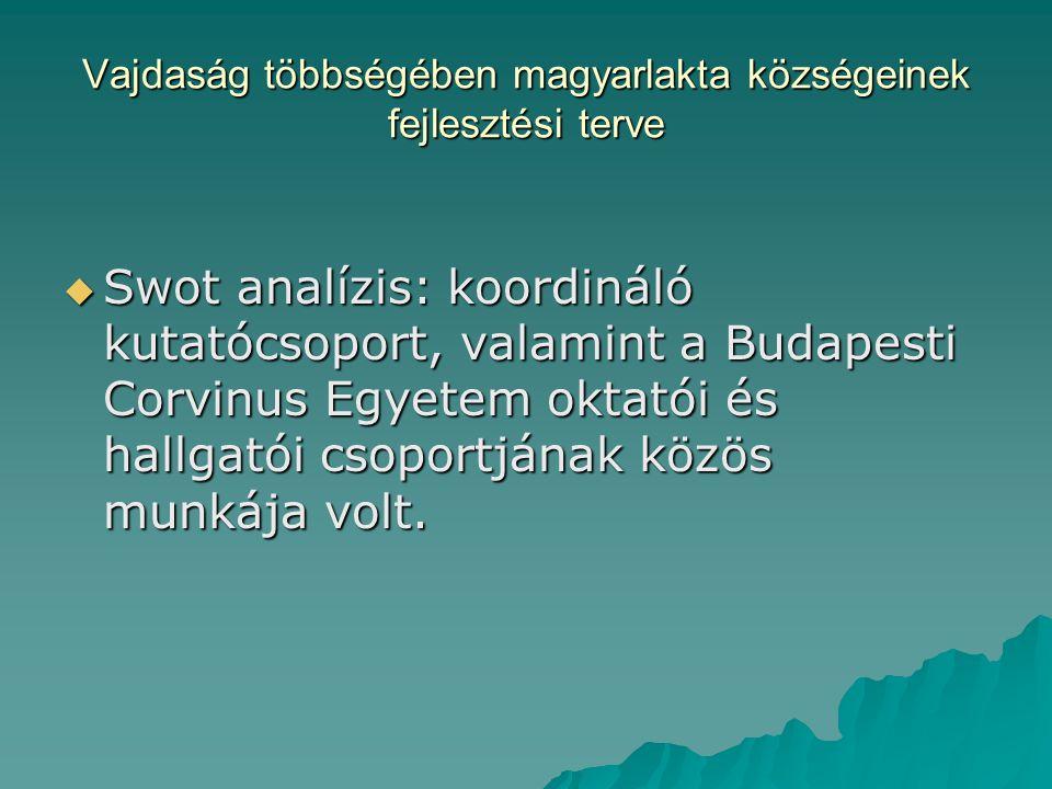 Vajdaság többségében magyarlakta községeinek fejlesztési terve  Swot analízis: koordináló kutatócsoport, valamint a Budapesti Corvinus Egyetem oktatói és hallgatói csoportjának közös munkája volt.