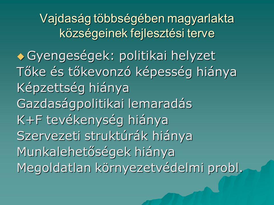 Vajdaság többségében magyarlakta községeinek fejlesztési terve  Gyengeségek: politikai helyzet Tőke és tőkevonzó képesség hiánya Képzettség hiánya Gazdaságpolitikai lemaradás K+F tevékenység hiánya Szervezeti struktúrák hiánya Munkalehetőségek hiánya Megoldatlan környezetvédelmi probl.