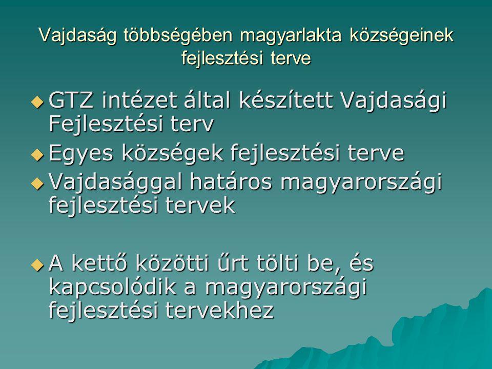 Vajdaság többségében magyarlakta községeinek fejlesztési terve  GTZ intézet által készített Vajdasági Fejlesztési terv  Egyes községek fejlesztési terve  Vajdasággal határos magyarországi fejlesztési tervek  A kettő közötti űrt tölti be, és kapcsolódik a magyarországi fejlesztési tervekhez