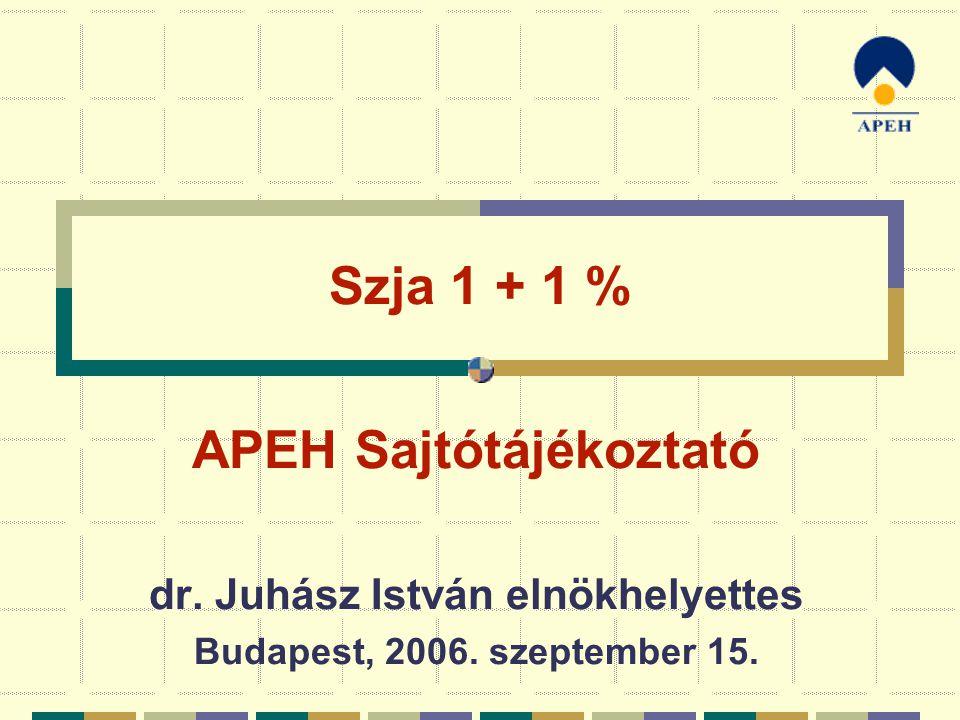 Szja 1 + 1 % APEH Sajtótájékoztató dr. Juhász István elnökhelyettes Budapest, 2006. szeptember 15.