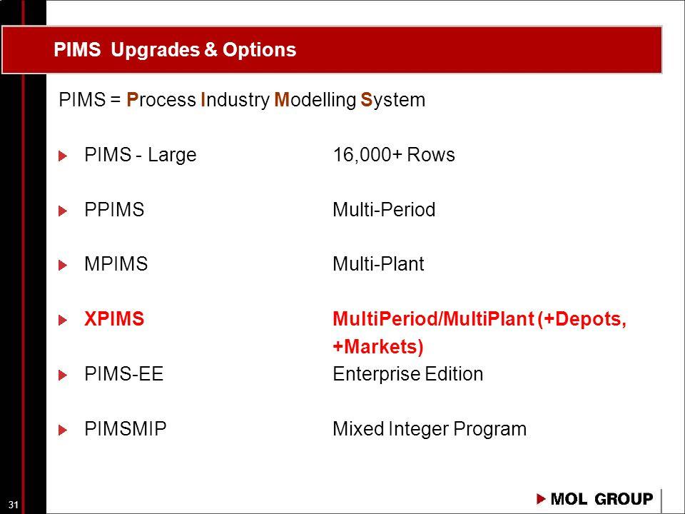 30 Agenda A valóság és modellje Kapcsolat a terv és a valóság között A lineáris programozás alapjai Az olajipari optimalizálás eszköze: PIMS program A PIMS feladata, működése Terv típusok A PIMS felépítése, modelltípusok (PPIMS -> XPIMS) XPIMS vs.