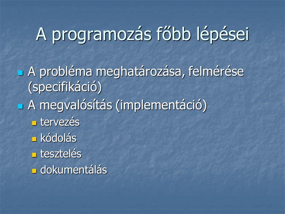 A programozás főbb lépései  A probléma meghatározása, felmérése (specifikáció)  A megvalósítás (implementáció)  tervezés  kódolás  tesztelés  dokumentálás