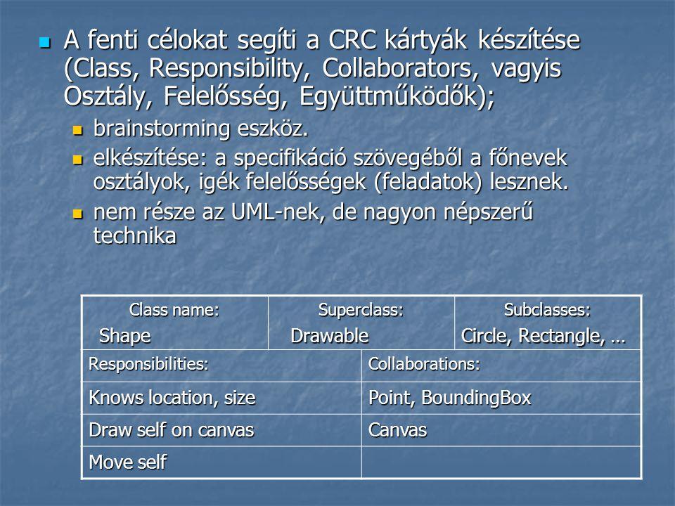  A fenti célokat segíti a CRC kártyák készítése (Class, Responsibility, Collaborators, vagyis Osztály, Felelősség, Együttműködők);  brainstorming eszköz.
