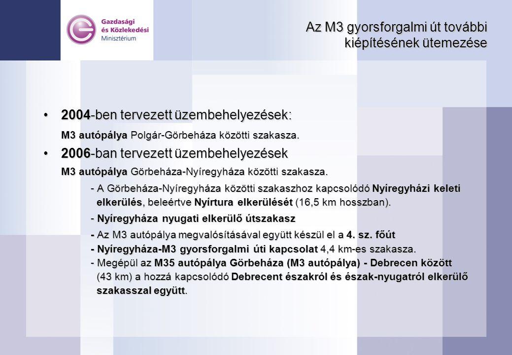 Az M3 gyorsforgalmi út további kiépítésének ütemezése •2004-ben tervezett üzembehelyezések: M3 autópálya Polgár-Görbeháza közötti szakasza.