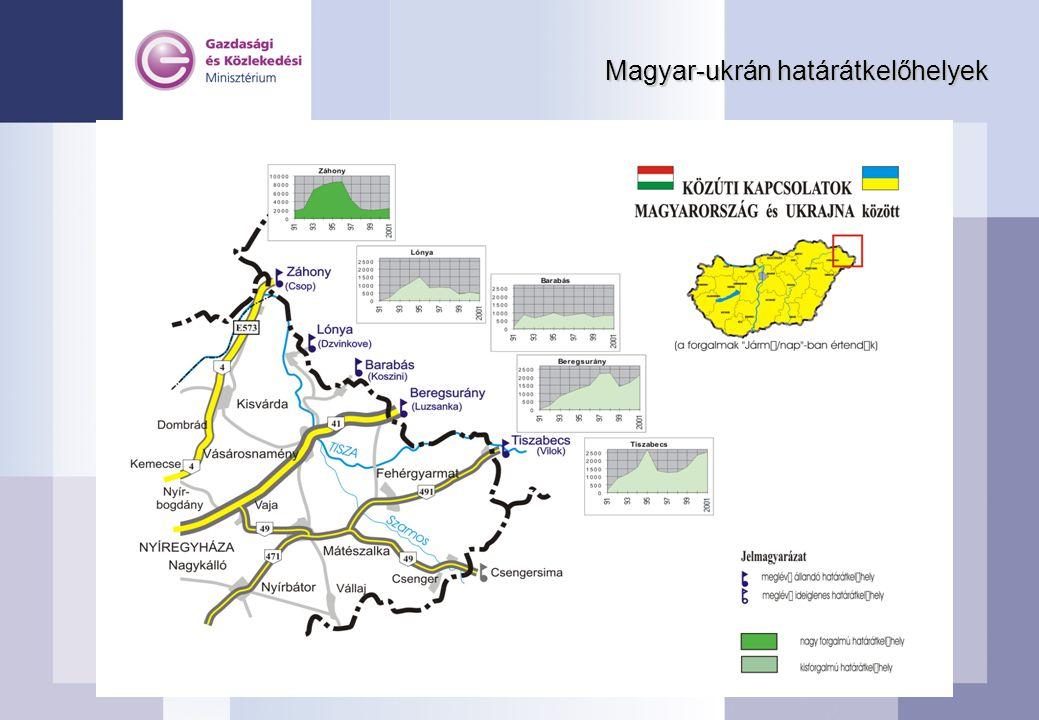Magyar-ukrán határátkelőhelyek