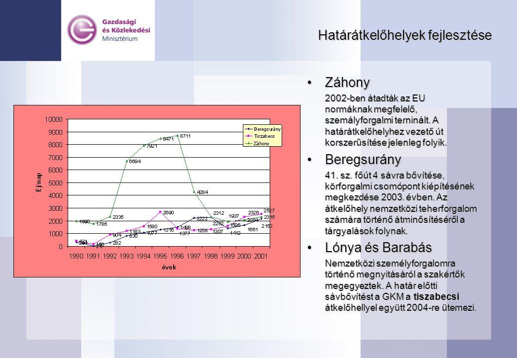 Határátkelőhelyek fejlesztése •Záhony 2002-ben átadták az EU normáknak megfelelő, szemályforgalmi terninált.