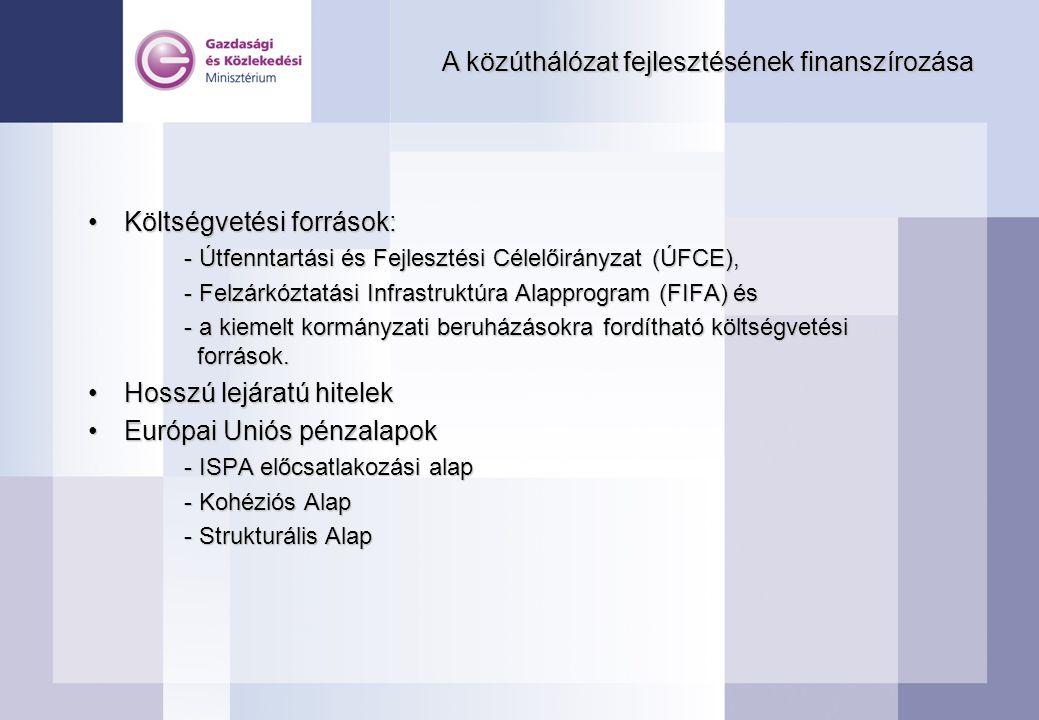 A közúthálózat fejlesztésének finanszírozása •Költségvetési források: - Útfenntartási és Fejlesztési Célelőirányzat (ÚFCE), - Útfenntartási és Fejlesztési Célelőirányzat (ÚFCE), - Felzárkóztatási Infrastruktúra Alapprogram (FIFA) és - Felzárkóztatási Infrastruktúra Alapprogram (FIFA) és - a kiemelt kormányzati beruházásokra fordítható költségvetési források.