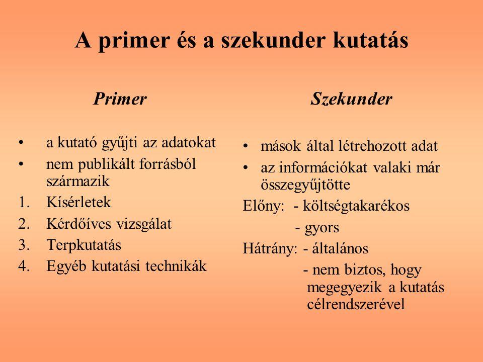 A primer és a szekunder kutatás Primer •a kutató gyűjti az adatokat •nem publikált forrásból származik 1.Kísérletek 2.Kérdőíves vizsgálat 3.Terpkutatá