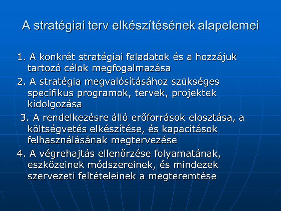 A kiegyensúlyozott mutatószám rendszer alkotóelemei Tulajdonosi perspektíva (pénzügyi mutatók) Fogyasztói perspektíva (piaci és elégedettségi mutatók) KÜLDETÉS ÉS STRATÉGIA Belső üzleti perspektíva (működési mutatók) Munkavállalói perspektíva (tanulási és fejlődési mutatók)