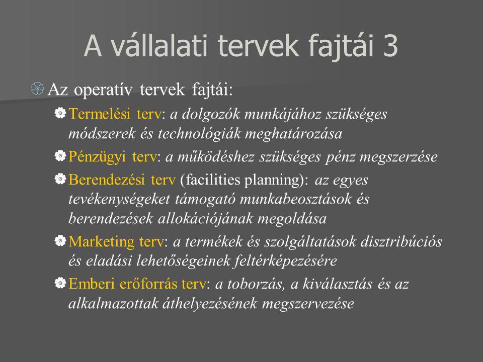 A vállalati tervek fajtái 3  Az operatív tervek fajtái:  Termelési terv: a dolgozók munkájához szükséges módszerek és technológiák meghatározása  P