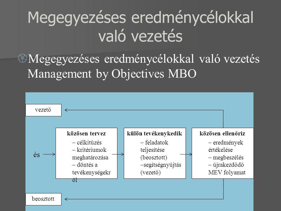 Megegyezéses eredménycélokkal való vezetés  Megegyezéses eredménycélokkal való vezetés Management by Objectives MBO vezető beosztott közösen tervez – célkitűzés – kritériumok meghatározása – döntés a tevékenységekr ől külön tevékenykedik – feladatok teljesítése (beosztott) –segítségnyújtás (vezető) közösen ellenőriz – eredmények értékelése – megbeszélés – újrakezdődő MEV folyamat és