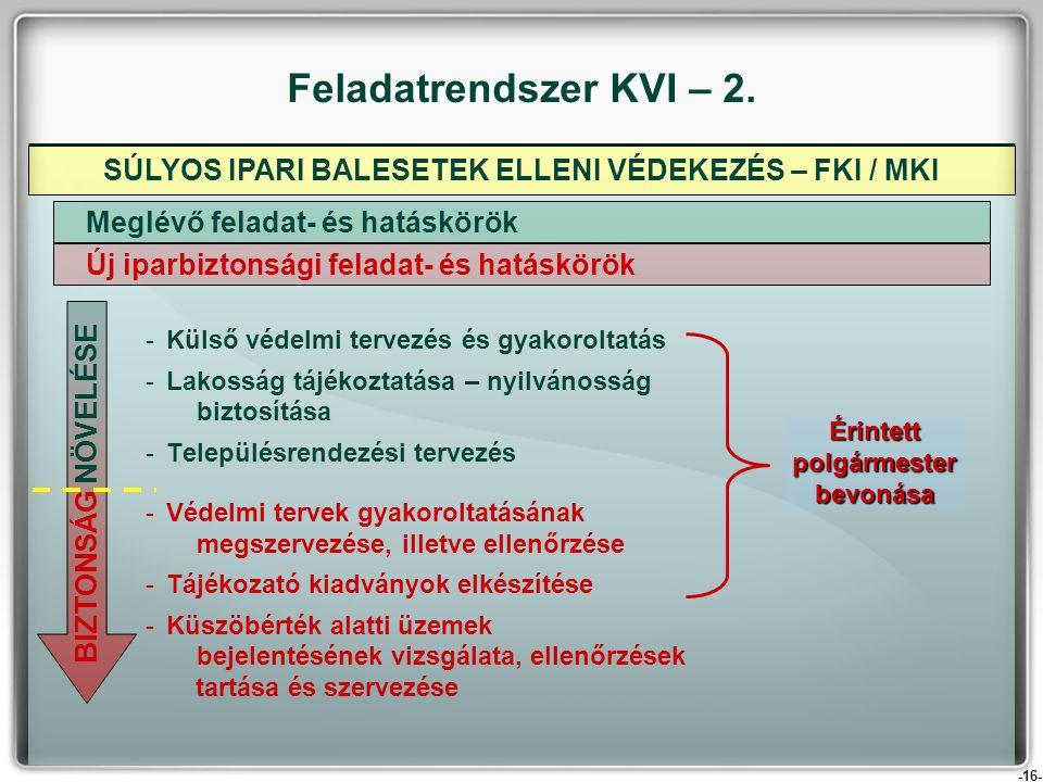 -16- -Külső védelmi tervezés és gyakoroltatás -Lakosság tájékoztatása – nyilvánosság biztosítása -Településrendezési tervezés -Védelmi tervek gyakorol