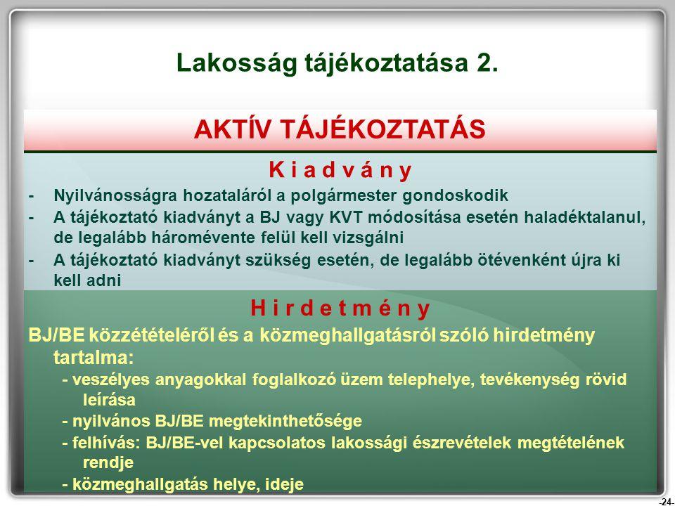 -24- K i a d v á n y - Nyilvánosságra hozataláról a polgármester gondoskodik - A tájékoztató kiadványt a BJ vagy KVT módosítása esetén haladéktalanul,