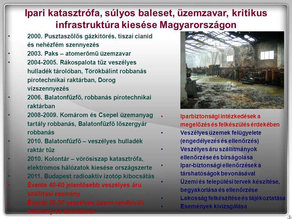 -14- Veszélyes anyagokkal kapcsolatos üzemzavar (Kat.): veszélyes anyagokkal foglalkozó üzemben, küszöbérték alatti üzemben a rendeltetésszerű működés során vagy a technológiai folyamatokban bekövetkező olyan nem várt esemény, amely azonnali beavatkozást igényel és az alábbi következmények egyikével jár: a) veszélyes anyaggal kapcsolatos tűz b) veszélyes anyaggal kapcsolatos robbanás c) mérgező, rákkeltő tulajdonságú veszélyes anyag kibocsátása d) oxidáló, tűz- vagy környezetre veszélyes tulajdonságú veszélyes anyag kikerülése legalább 1 m 3 mennyiségben e) veszélyes anyagokkal foglalkozó létesítmény leállítása Veszélyeztetett terület (R.): ahol a veszélyes anyagokkal foglalkozó üzem, illetve küszöbérték alatti üzem tevékenysége során bekövetkező veszélyes anyagokkal kapcsolatos súlyos balesetek, üzemzavarok által okozott mérgező, hősugárzási, ökotoxikus, illetve túlnyomási hatások az emberi egészséget, a környezetet vagy a természeti értékeket károsíthatják Társhatóság (R.): veszélyes anyagokkal foglalkozó üzemek, küszöbérték alatti üzemek tekintetében hatósági feladatkört ellátó személyek és szervezetek Legfontosabb új fogalmak 2.