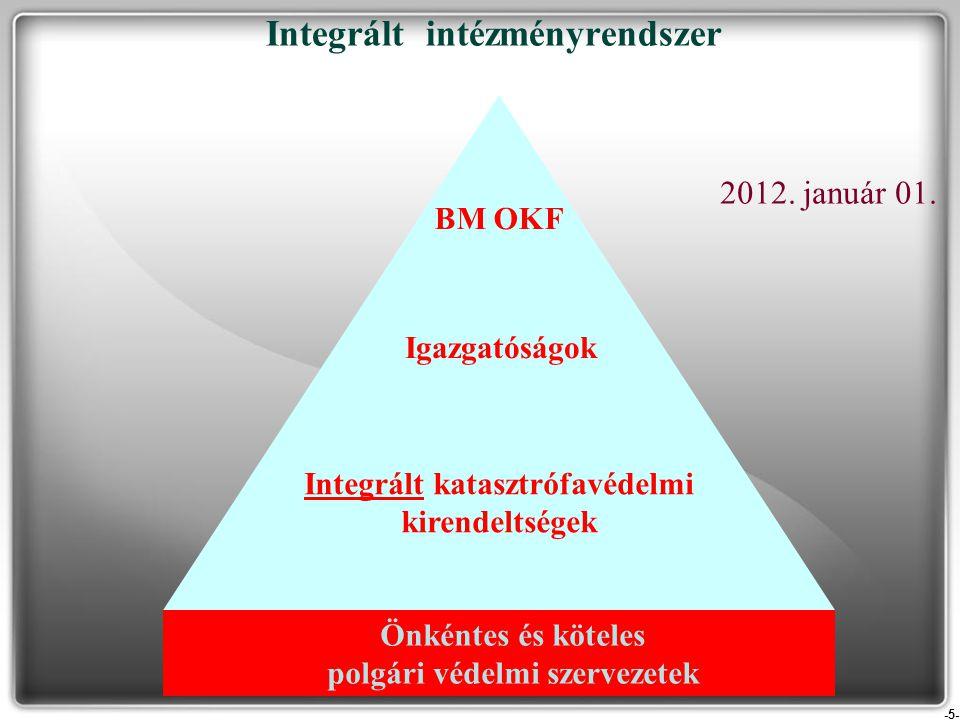 -16- -Külső védelmi tervezés és gyakoroltatás -Lakosság tájékoztatása – nyilvánosság biztosítása -Településrendezési tervezés -Védelmi tervek gyakoroltatásának megszervezése, illetve ellenőrzése -Tájékozató kiadványok elkészítése -Küszöbérték alatti üzemek bejelentésének vizsgálata, ellenőrzések tartása és szervezése Feladatrendszer KVI – 2.