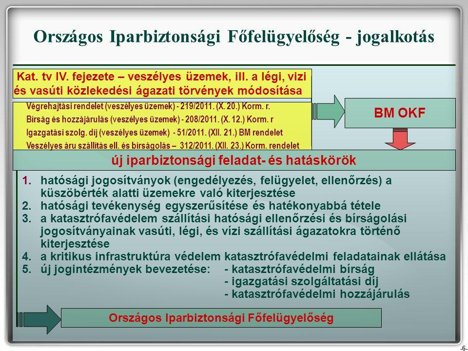 -7- BM OKF Országos Iparbiztonsági Főfelügyelőség szakterületei - Veszélyes ipari üzemek hatósági kontrollja - Veszélyes áru szállítmányok ellenőrzése - Kritikus infrastruktúra védelem Fővárosi és Megyei Katasztrófavédelmi Igazgatóságok - Iparbiztonsági Főfelügyelőségek (veszélyes üzem, veszélyes szállítmány és kiv szakreferens) Katasztrófavédelmi Kirendeltségek -Iparbiztonsági felügyelők Személyi és tárgyi feltételek megteremtése Eljárási rend, módszertan, képzés és továbbképzés, hatósági ellenőrző szoftverek és adatbázisok Iparbiztonsági szervezet - intézményfejlesztés Területi szerv Helyi szerv Központi szerv Intézmény fejlesztési intézkedések