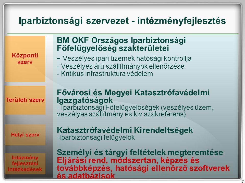 -7- BM OKF Országos Iparbiztonsági Főfelügyelőség szakterületei - Veszélyes ipari üzemek hatósági kontrollja - Veszélyes áru szállítmányok ellenőrzése