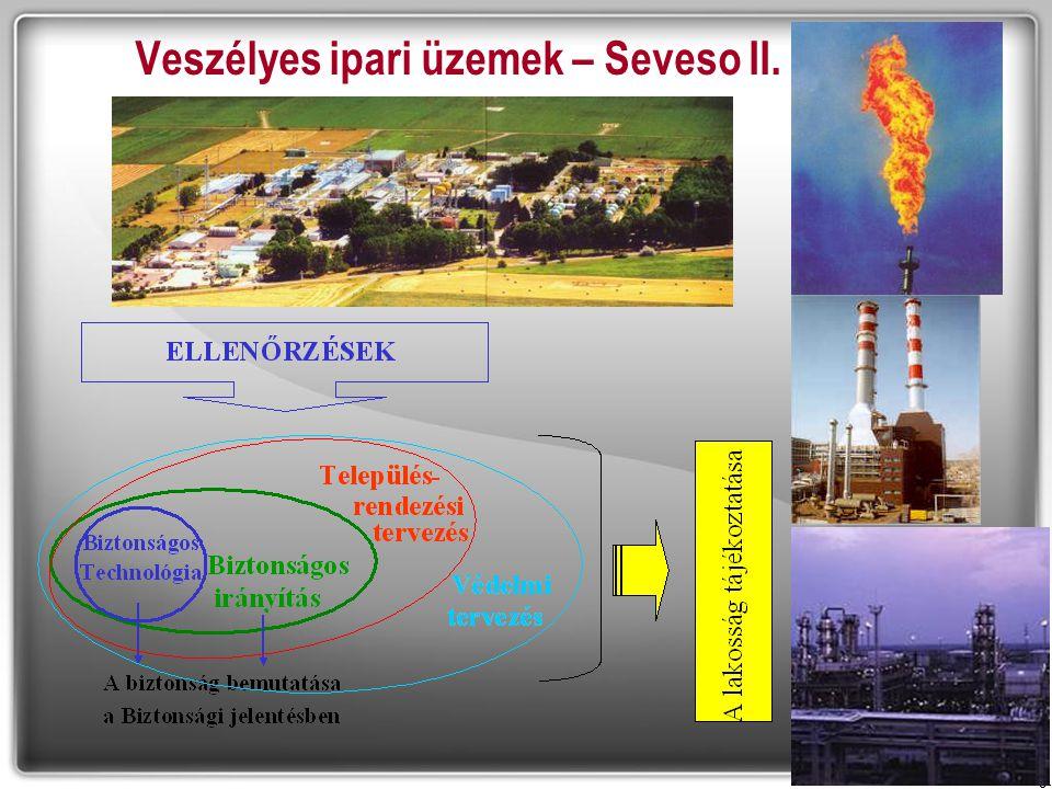 -29- Belső védelmi terv és súlyos káresemény elhárítási terv gyakorlatok ellenőrzése Belső védelmi terv (BVT) gyakorlat VÉDELMI GYAKORLAT Súlyos káresemény elhárítási terv (SKET) gyakorlat helyszínen, évente az időszakos hatósági ellenőrzéssel együtt kell elvégezni ELLENŐRZÉS a helyszínen, legalább három évente ÉRTÉKELÉS - Értékelés megküldése a hatóságnak - Amennyiben a gyakorlat nem elfogadható: a hatóság a gyakorlat ismételt lebonyolítására kötelezi az üzemeltetőt TERÜLETI SZINTŰ FELADATOK SÚLYOS IPARI BALESETEK ELLENI VÉDEKEZÉS