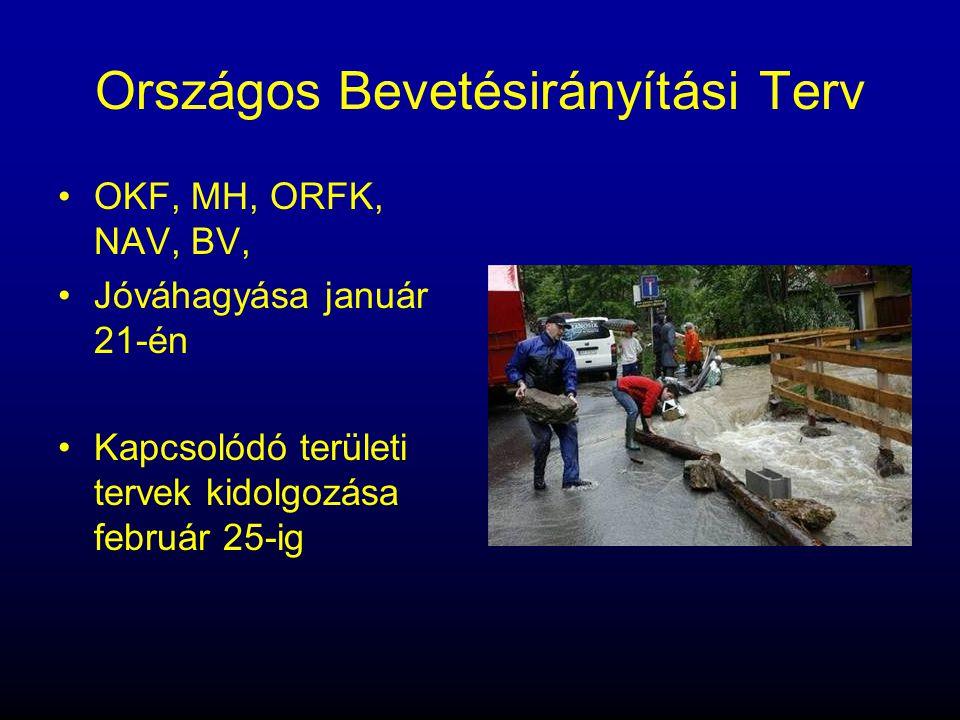 Országos Bevetésirányítási Terv •OKF, MH, ORFK, NAV, BV, •Jóváhagyása január 21-én •Kapcsolódó területi tervek kidolgozása február 25-ig