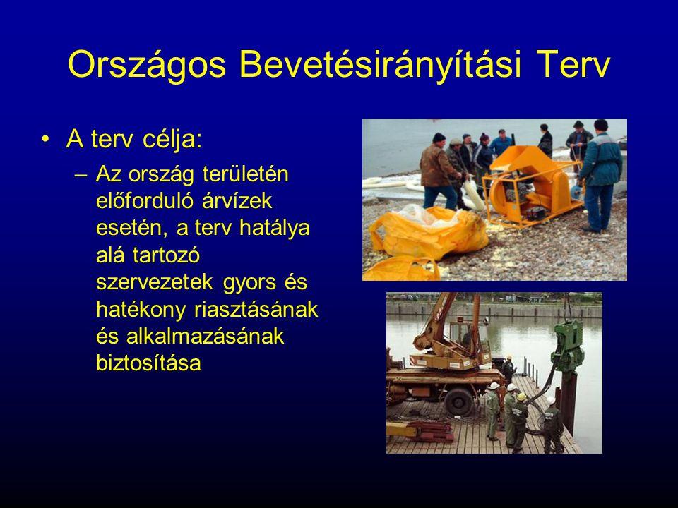 Országos Bevetésirányítási Terv •A terv célja: –Az ország területén előforduló árvízek esetén, a terv hatálya alá tartozó szervezetek gyors és hatékon